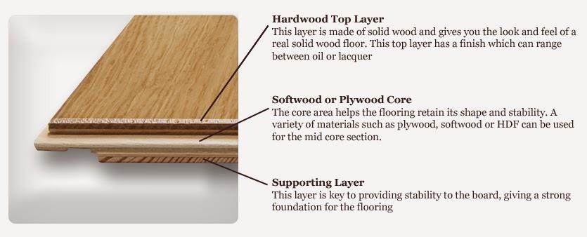 hardwood-flooring-hmimasif_xylina_patomata_strath